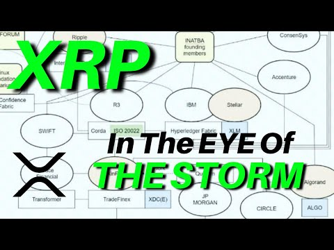 WATCH ALL IT'S SO OBVIOUS RIPPLE/XRP CHART, XRP is at the CENTER of PAYMENTS & XDC, XLM, ALGO, QNT