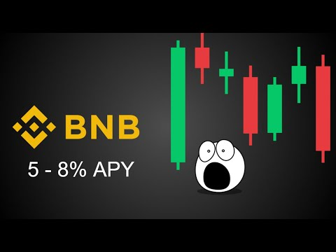 Binance Coin (BNB) Staking and Technical Analysis – Should You buy it? BNB BTC Correlation