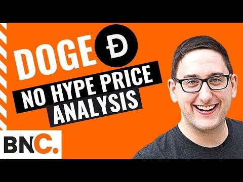Dogecoin Price Analysis – 11 December 2020