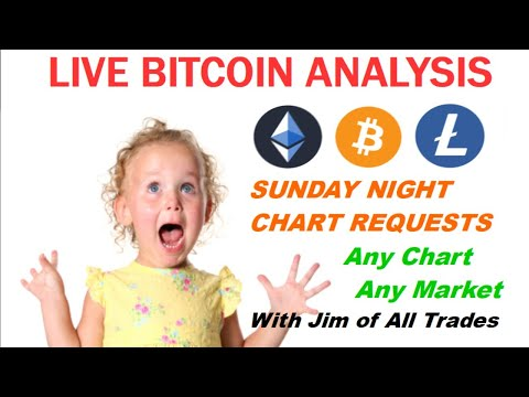 BE READY  – CRYPTO PUMP or DUMP  Incoming- LIVE CRYPTO and FOREX ANALYSIS – Sunday Night Charts