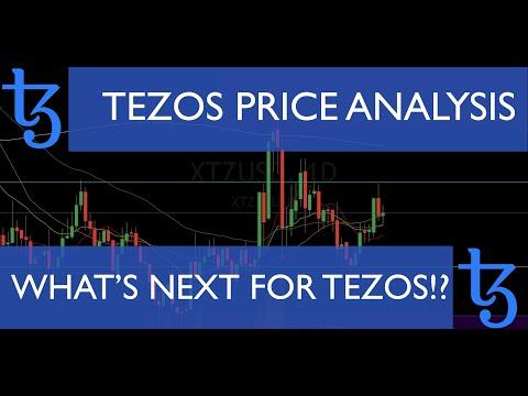 TEZOS – PRICE ANALYSIS