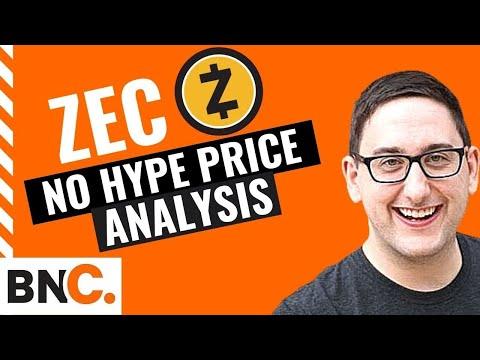 Zcash Price Analysis   – 20th September 2020