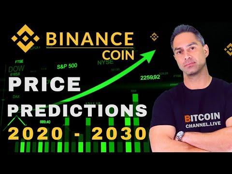 Binance Coin PricePrediction – (New World Order of Finance) – Binance Coin Future