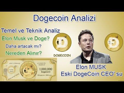 Dogecoin Nedir –  Analiz –  Doge ve Elon Musk – Nasıl Alınır