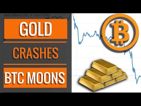 📉 Gold Crashes as Money moves to Crypto | Bitcoin Skyrockets