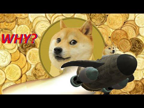 Dogecoin Meme Analysis