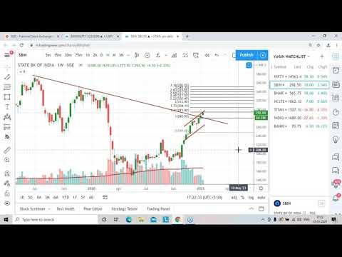 Stocks Analysis for Wednesday – 13th Jan, 2020 | StoxMaster