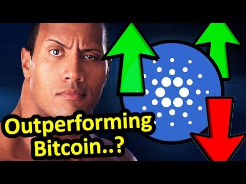 Cardano Price Prediction!!!! – ADA – Cardano Price News – Cardano Technical Analysis – Crypto 2021