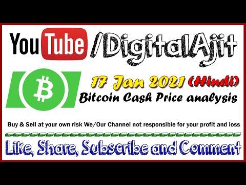 Bitcoin Cash Price Analysis 17 Jan 2021
