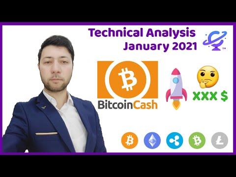 Bitcoin Cash Price Prediction January 2021