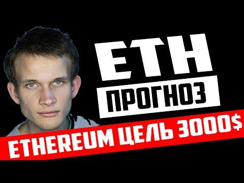Криптовалюта Ethereum wtkm 3000? Прогноз ETH LINK LISK EOS