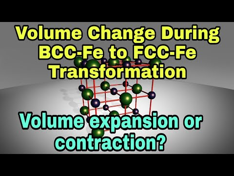 Volume Change During BCC to FCC Iron transformation//Calculation of Volume change in transformations