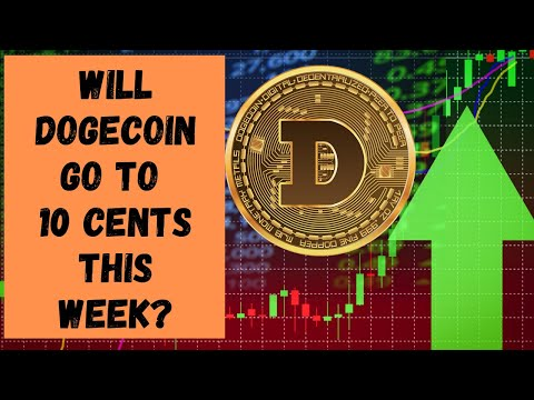 Will DOGECOIN BREAKOUT and Reach 10 Cents?  DOGECOIN Price Prediction | DOGECOIN News