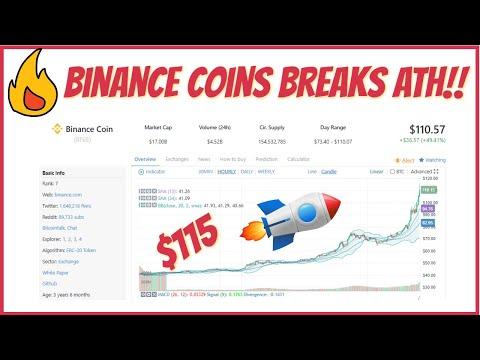 Binance Coin BNB Breaks All Time High! Binance Smart Chain on Fire