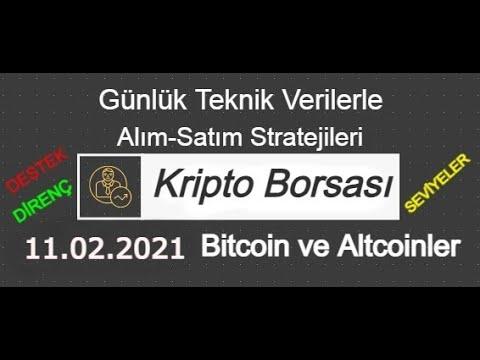 Bitcoin Analiz ?⚠️ ETH, DOT, OMG, ADA, NEO, TRX, LTC, BTT, DASH, BAT ve REN ? #Altcoin Analiz