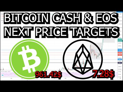 Bitcoin Cash (BCH) & EOS (EOS)  Price Analysis – Next Target for BCH 961.42$ & for EOS 7.28$