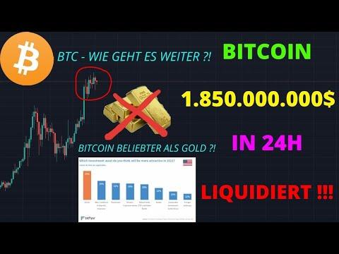 BITCOIN: 1.850.000.000$ LIQUIDIERT !!! BITCOIN BELIEBTER ALS GOLD ?! BTC Chartanalyse / News