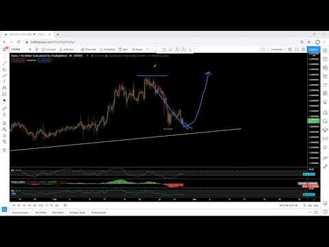 XTZ – Tezos Technical Analysis for February 26, 2021 – XTZ