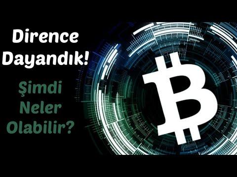 #Bitcoin Analiz – Btc cok onemli dirence dayandi! Tekrar duser mi? Btc Teknik Analiz Forex