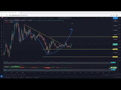 ADA – Cardano Technical Analysis for March 9, 2021 – ADA