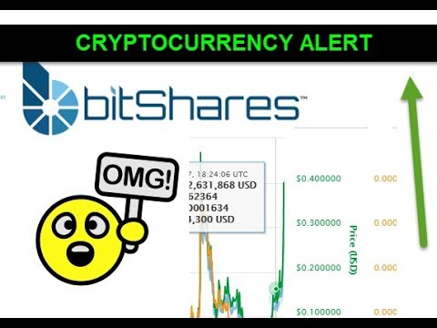 """""""Cryptocurrency News"""" –   """"Bitshares"""" On A Rise"""