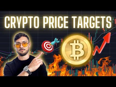 Crypto Stocks CRASH! My Price Targets: Bitcoin, $MARA, $RIOT, $ZKIN, $XNET, $CWRK and $ALYI Analysis