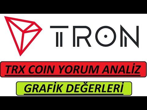 Tron Trx Coin  YÜKSELMEYE DEVAM EDECEK Mİ  Grafik Analiz Yorum Forum Destekler Dirençler 01.04.2021