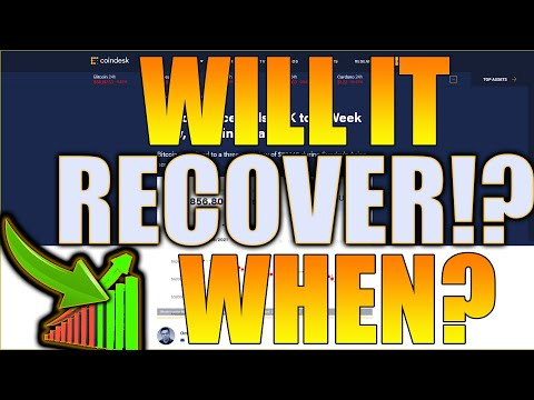 Will the Crypto Market Recover & When!? Cryptocurrency Market Crash – Crypto Market Crash 2021