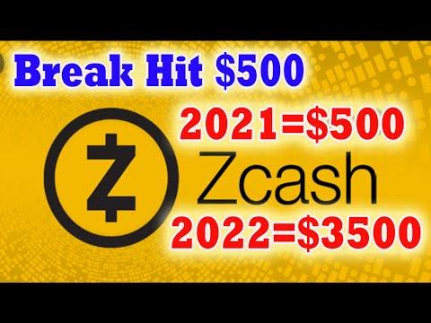 Zcash (ZEC) Price Prediction:  Will ZEC Price Rise or Crash Break Hit $1K