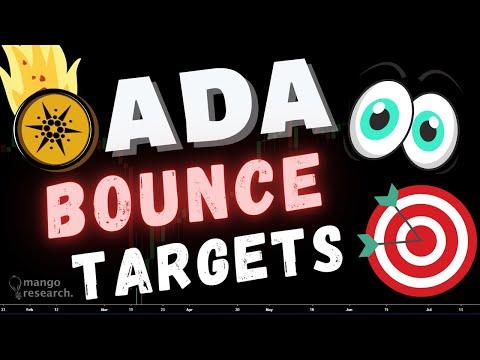 ADA Bounce Targets | ADA Cardano Price Prediction Today |  NEWS & Market Analysis | April 2021 ?