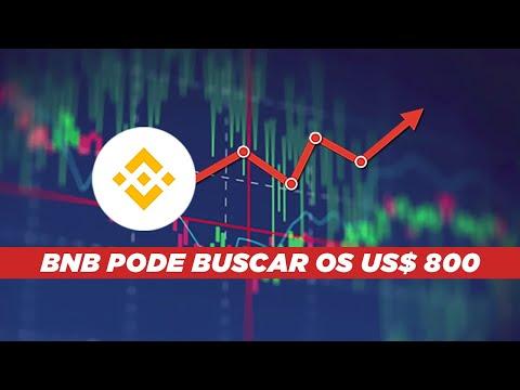 BINANCE COIN (BNB) CAI 30%, MAS SE PREPARA PARA DISPARAR