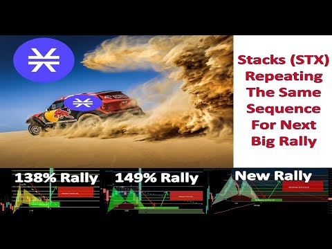 Stacks (STX) Repeating The Same Sequence For Next Big Rally