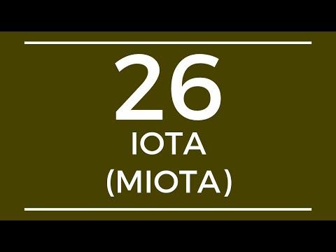 IOTA Technical Analysis (28 Apr 2021)