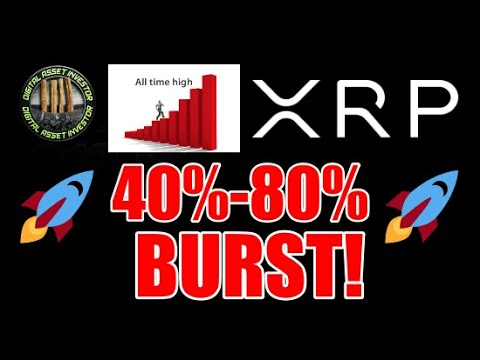 XRP Price +56% , XRP Breakout & Ripple CEO On SEC Suit