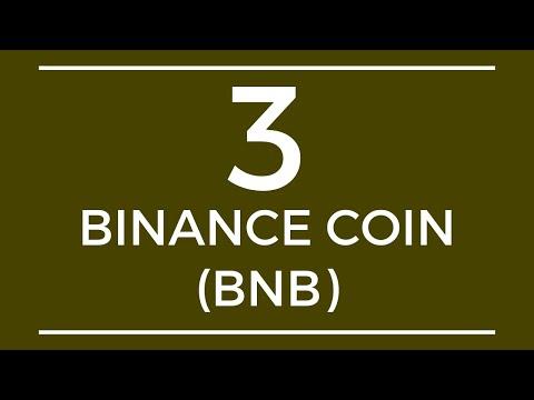 Binance Coin BNB Technical Analysis (30 Apr 2021)