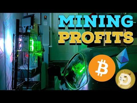 Mining Profitability in 2021