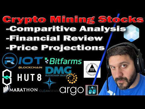 Crypto Mining Stocks Update 5/4/21 | Price Targets | Financial Review | Analysis