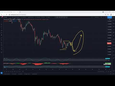 Bitcoin Gold Analysis for May 18, 2021 – BTG