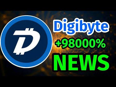 Digibyte NEWS Today || Digibyte  Price Prediction 2021 || DGB crypto  Technical  Analysis