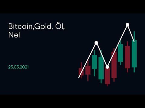 Bitcoin,Gold, Öl, Nel ( CMC BBQ 25.05.21)