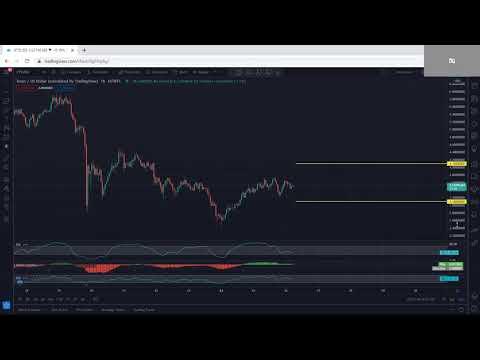 XTZ – Tezos Technical Analysis for May 26, 2021 – XTZ