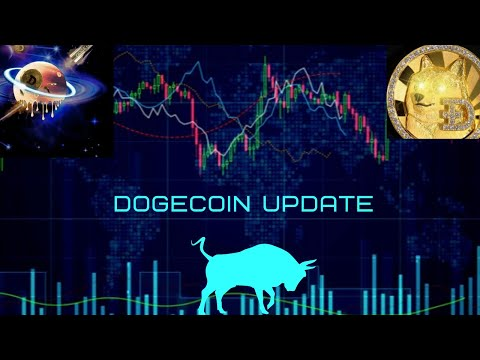 DOGECOIN….BREAKOUT OR FAKEOUT!!