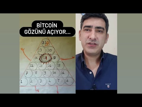 #bitcoin gözünü açıyor… #xrp #dogecoin #elonmusk #wallstreet