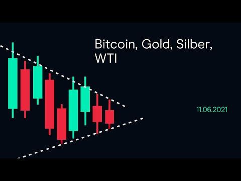 Bitcoin, Gold, Silber, WTI (CMC BBQ 11.6.21)