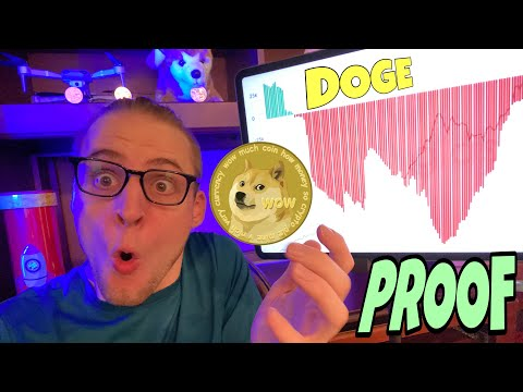 Dogecoin Graph Shows WHAT'S ABOUT TO HAPPEN ⚠️