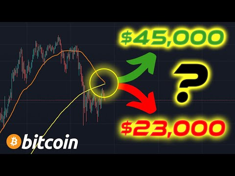 ARE WE ABOUT TO MAKE HUGE PROFITS! BITCOIN DEATH CROSS! CRYPTO NEWS TODAY