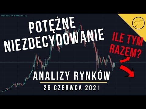 JESZCZE TROCHĘ SPADNIEMY. Bitcoin nie ma jeszcze siły! + Analiza ETH, LTC, XTZ, ICP, CHZ, LSK, XNS