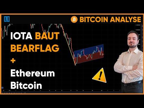 IOTA Bären drohen mit Bärenflagge! Bitcoin (BTC) bullisch? Ethereum (ETH) verpasst Support.