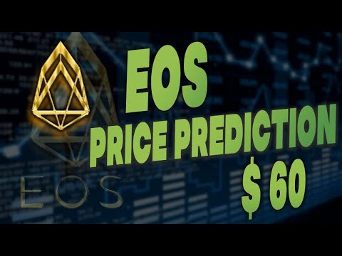 EOS : New Price Prediction, Analysis And Latest News 2021