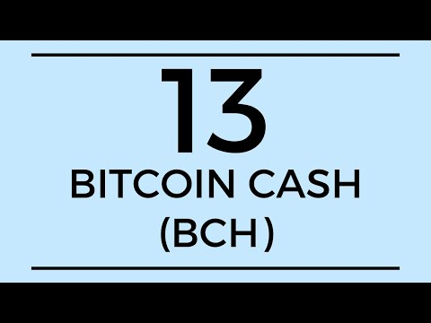 Bitcoin Cash BCH Technical Analysis (15 July 2021)